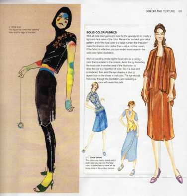 Fashion Illustration Fashionmarketinglessons